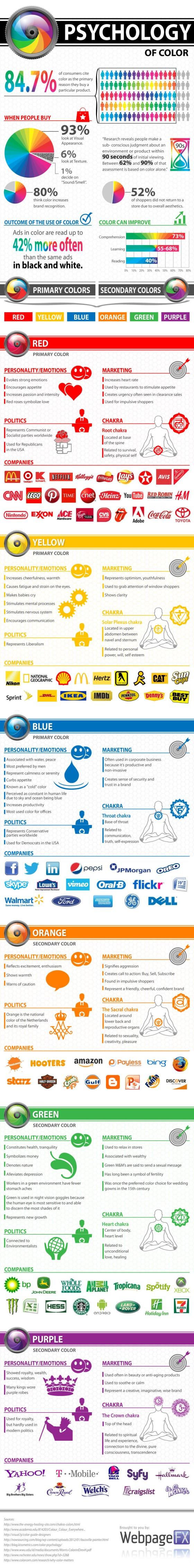 inforgrafia psicologia color