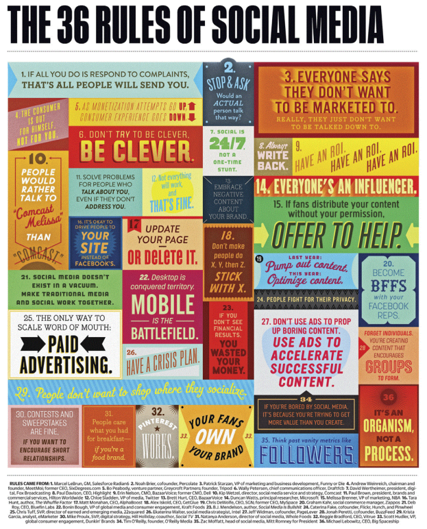 infografia-rewdes sociales